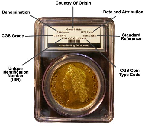 Diagram of a Coin Encapsulated by CGS-UK